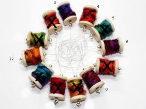 handgefertigte Maschenmarkierer Röllchen mit Wolle
